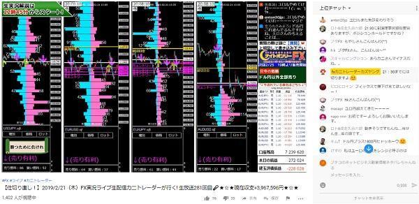 カニトレーダーカズヤング生放送0221