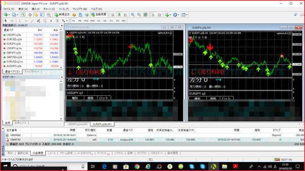 ナイトオンリーFX自動売買ツール2月検証結果