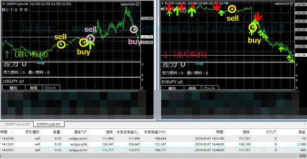 ナイトオンリーFX自動売買0309